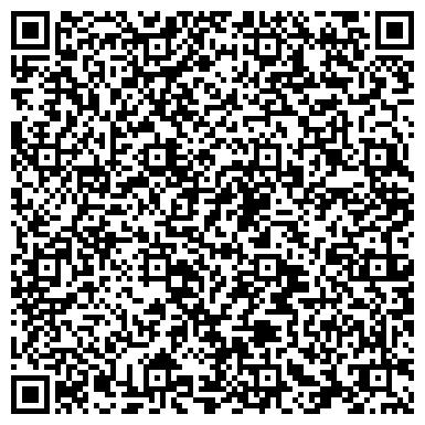 QR-код с контактной информацией организации ООО Абрис гласс
