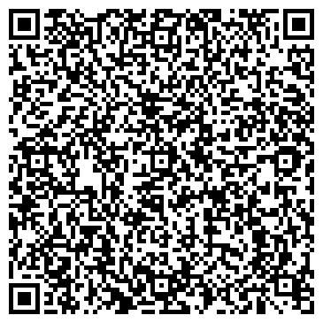 QR-код с контактной информацией организации ПРИВАТ-ОНЛАЙН, ПОЛТАВСКОЕ УПРАВЛЕНИЕ ПРОДАЖ, ЗАО
