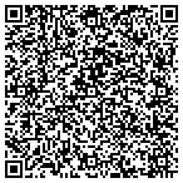 QR-код с контактной информацией организации АТЛАНТ, КВАРТИРНОЕ БЮРО, ООО