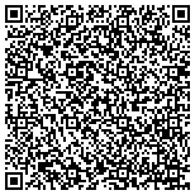 QR-код с контактной информацией организации ПОЛТАВСКАЯ РЕГИОНАЛЬНАЯ БИРЖА НЕДВИЖИМОСТИ, ТОВАРНАЯ БИРЖА