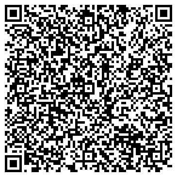 QR-код с контактной информацией организации ОБЛАСТНАЯ НАУЧНАЯ МЕДИЦИНСКАЯ БИБЛИОТЕКА, КП