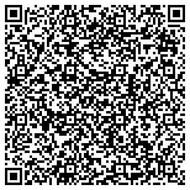 QR-код с контактной информацией организации Бизнес-инкубатор инновационных проектов