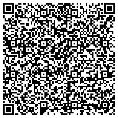 QR-код с контактной информацией организации «Тульчинка.RU», ООО