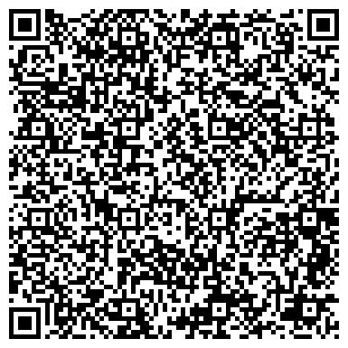 QR-код с контактной информацией организации АВТОТРАНСПОРТНОЕ ПРЕДПРИЯТИЕ ОБЛГОСТНОГО СОВЕТА