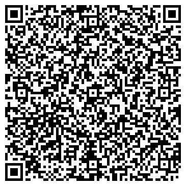 QR-код с контактной информацией организации ОАО Среднерусский банк Сбербанка России