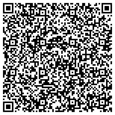 QR-код с контактной информацией организации АПРИУМ