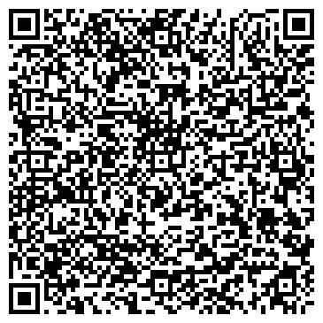 QR-код с контактной информацией организации САНИТАРНОГО АВТОТРАНСПОРТА, КП