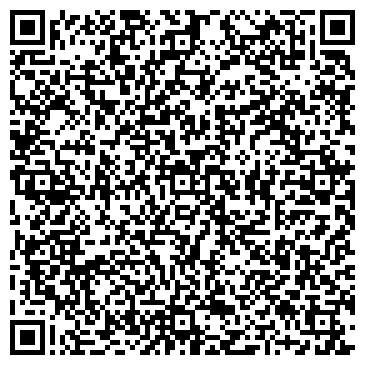 QR-код с контактной информацией организации НАДРА, АКБ, ОДЕССКИЙ ФИЛИАЛ