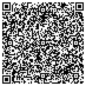 QR-код с контактной информацией организации УКРГАЗБАНК, АБ, ОДЕССКИЙ ФИЛИАЛ