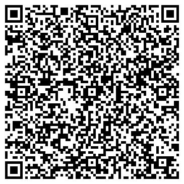 QR-код с контактной информацией организации ОДЕССКИЙ КОНСЕРВНЫЙ ЗАВОД, ЗАО