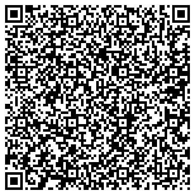 """QR-код с контактной информацией организации """"Мухинка"""" База отдыха"""