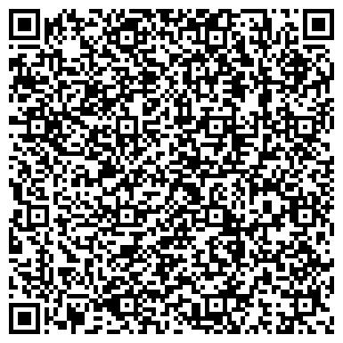QR-код с контактной информацией организации ОДЕССКАЯ КОЛБАСНАЯ ФАБРИКА