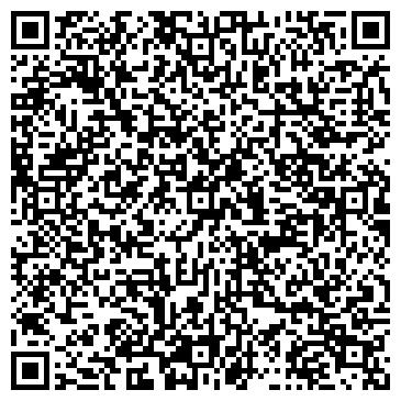 QR-код с контактной информацией организации ОДЕССКИЙ МЕДИЦИНСКИЙ УНИВЕРСИТЕТ, ГП