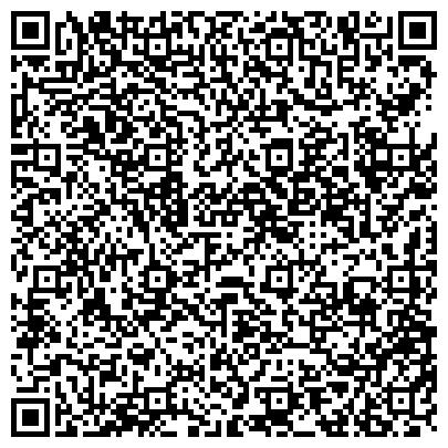 QR-код с контактной информацией организации КИЙ-АВИА, АГЕНТСТВО ВОЗДУШНЫХ СООБЩЕНИЙ, ЗАО, ОДЕССКАЯ ДИРЕКЦИЯ