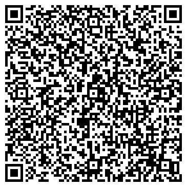QR-код с контактной информацией организации ИМ.ГОРЬКОГО, САНАТОРИЙ, ДЧП