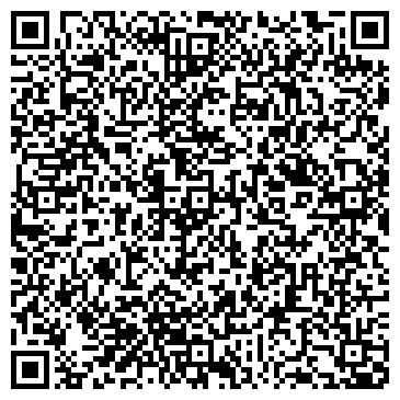 QR-код с контактной информацией организации ИМ.ЧКАЛОВА, КЛИНИЧЕСКИЙ САНАТОРИЙ, ГП
