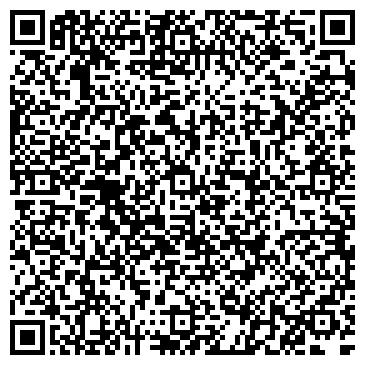 QR-код с контактной информацией организации «Формула М2»