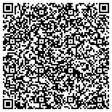 QR-код с контактной информацией организации Северо-Кавказский институт повышения квалификации