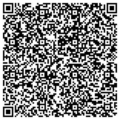 QR-код с контактной информацией организации НОВОУКРАИНСКИЙ КОМБИНАТ ХЛЕБОПРОДУКТОВ, ДЧП ООО ПЛАНЕТА ИНВЕСТИЦИЙ