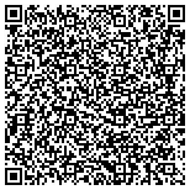 QR-код с контактной информацией организации ЦНСТ