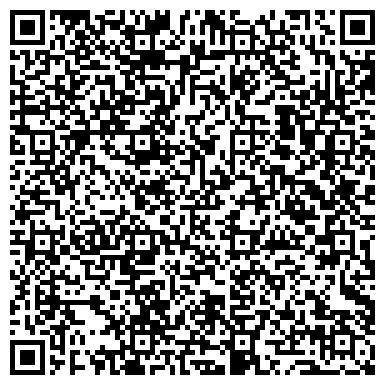 QR-код с контактной информацией организации ПАН, НОВОМОСКОВСКАЯ ШВЕЙНАЯ ФАБРИКА, КП