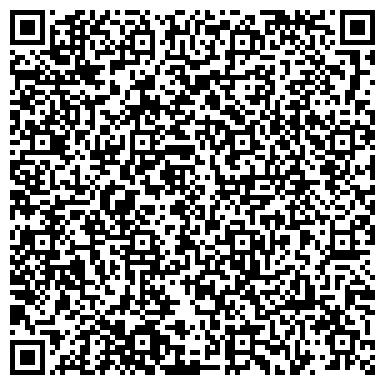 QR-код с контактной информацией организации ПРИВАТБАНК, АКБ, ДНЕПРОПЕТРОВСКИЙ ФИЛИАЛ