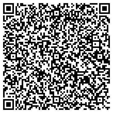 QR-код с контактной информацией организации НОВОМОСКОВСКИЙ ТРУБНЫЙ ЗАВОД, ОАО