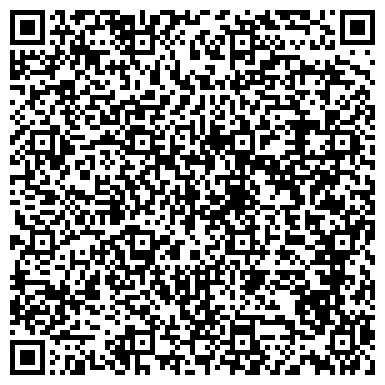 QR-код с контактной информацией организации МАРТОНИСКОЕ ДЧП НОВОМИРГОРОДСКОГО РАЙПОТРЕБСОЮЗА