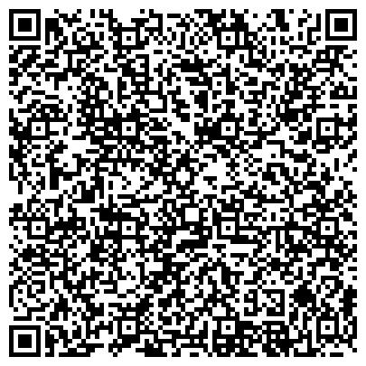 QR-код с контактной информацией организации НОВОМИРГОРОДСКИЙ РАЙАГРОХИМ, ОАО (В СТАДИИ БАНКРОТСТВА)
