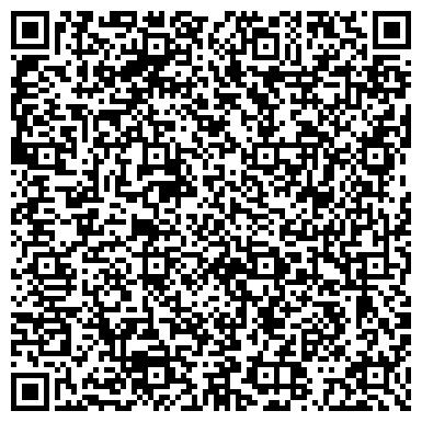 QR-код с контактной информацией организации НОВОМИРГОРОДСКИЙ КОЖЕВЕННЫЙ ЗАВОД, ОАО