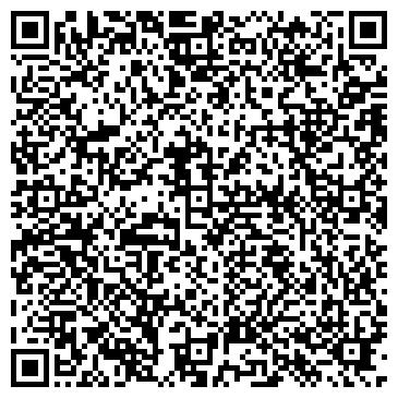 QR-код с контактной информацией организации Сантех Импорт