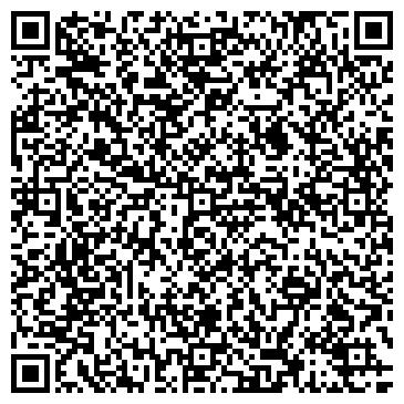 QR-код с контактной информацией организации НОВОФАРМ-БИОСИНТЕЗ, ООО