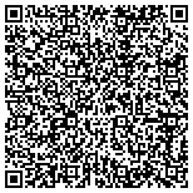 QR-код с контактной информацией организации НОВОВОРОНЦОВСКАЯ РАЙОННАЯ ТИПОГРАФИЯ, КП