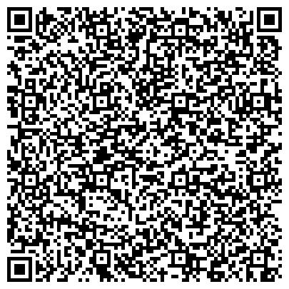 QR-код с контактной информацией организации ИП Макаров А.А.