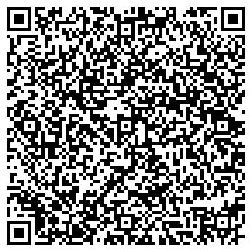 QR-код с контактной информацией организации ПАНСИОНАТ МАЛАХИТ