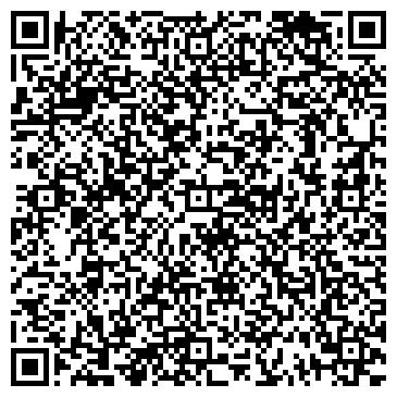 QR-код с контактной информацией организации НОВОАЙДАРСКАЯ РАЙОННАЯ ТИПОГРАФИЯ, ОАО