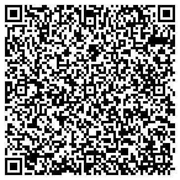QR-код с контактной информацией организации Агентство недвижимости  Megapolis