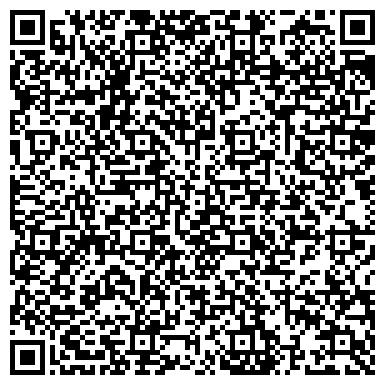 QR-код с контактной информацией организации НОВГОРОД-СЕВЕРСКИЙ МЯСОКОМБИНАТ, ОАО