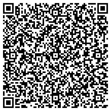 QR-код с контактной информацией организации РЕНЕССАНС, АПТЕКА