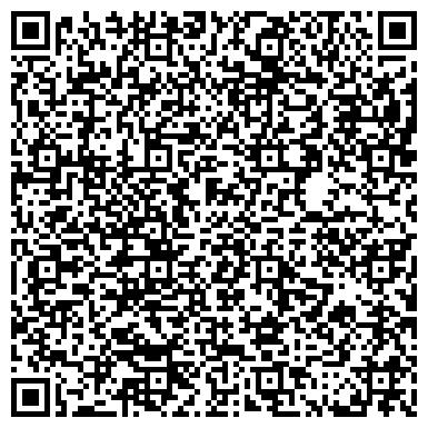 QR-код с контактной информацией организации НИКИТСКИЙ БОТАНИЧЕСКИЙ САД, НАЦИОНАЛЬНЫЙ НАУЧНЫЙ ЦЕНТР, ГП