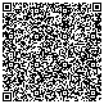 QR-код с контактной информацией организации ИП Производственно-торговая компания Эковата Экстра