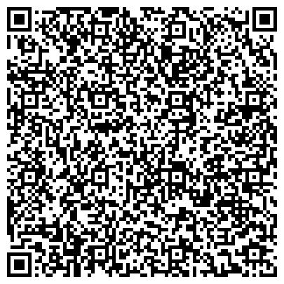 QR-код с контактной информацией организации НИКОПОЛЬСКИЙ ЗАВОД МОЛОЧНЫХ ПРОДУКТОВ, ОАО (ВРЕМЕННО НЕ РАБОТАЕТ)
