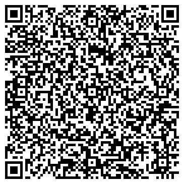 QR-код с контактной информацией организации НИКОПОЛЬСКИЙ РЫБКОМБИНАТ, ОАО