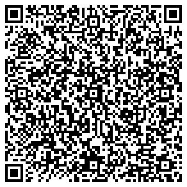 QR-код с контактной информацией организации НИКОПОЛЬСКОЕ УЧЕБНОЕ ПП УТОС