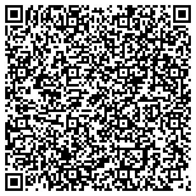 QR-код с контактной информацией организации НИКОПОЛЬСКИЙ ЭКОНОМИЧЕСКИЙ УНИВЕРСИТЕТ, ЧП