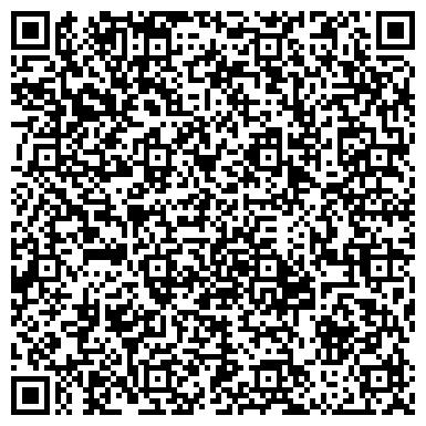 QR-код с контактной информацией организации ДОНПЛАСТАВТОМАТ, НИКОЛАЕВСКОЕ ПРЕДСТАВИТЕЛЬСТВО