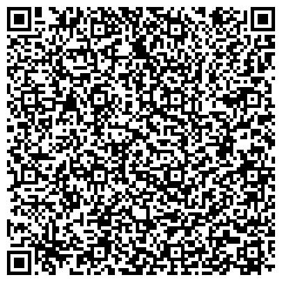 QR-код с контактной информацией организации ЮЖНОСЛАВЯНСКИЙ ИНСТИТУТ КИЕВСКОГО СЛАВИСТИЧЕСКОГО УНИВЕРСИТЕТА