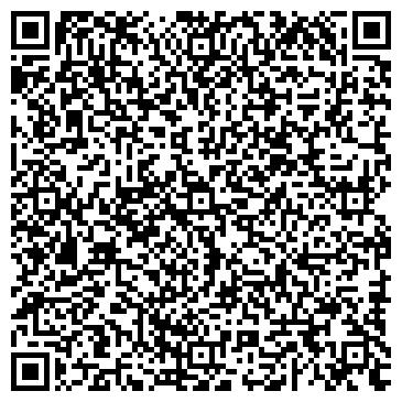 QR-код с контактной информацией организации СЕМЕЙНЫЙ АПТЕКАРЬ