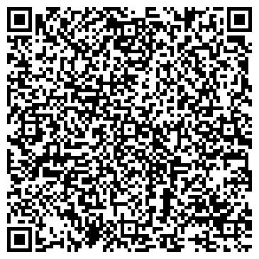 QR-код с контактной информацией организации ЭНЕРГИЯ-ЮГ, КОММЕРЧЕСКАЯ НПК, ООО