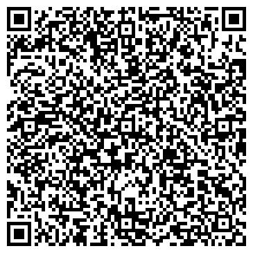 QR-код с контактной информацией организации НИКОЛАЕВПРОМСАНТЕХМОНТАЖ, ОАО